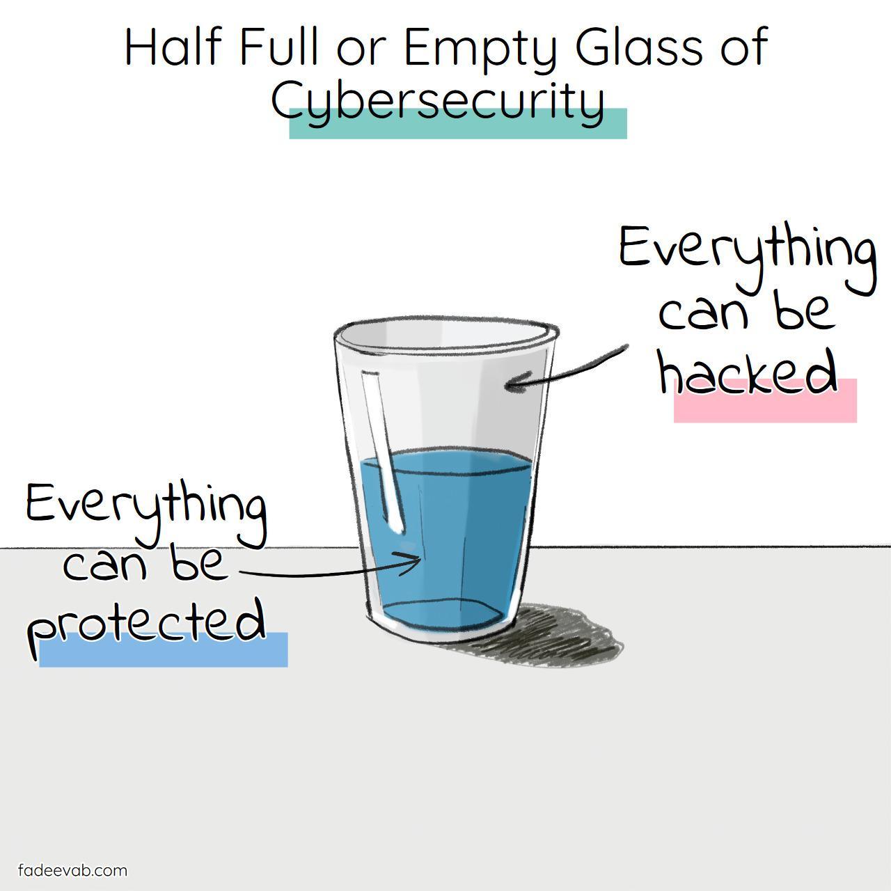 Half Full or Half Empty Glass of Cybersecurity
